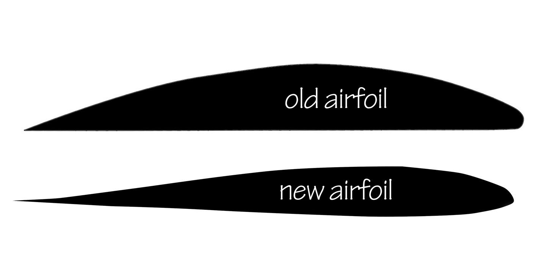 airfoil-comparison